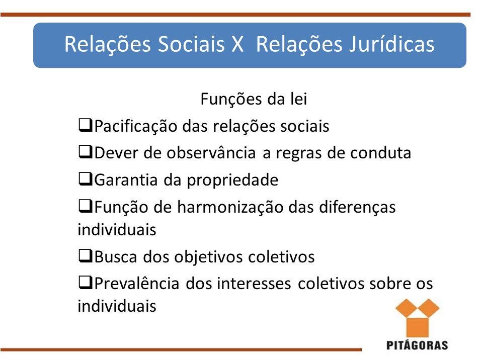 Funções da lei  Pacificação das relações sociais  Dever de observância a regras de conduta  Garantia da propriedade  Função de harmonização das di