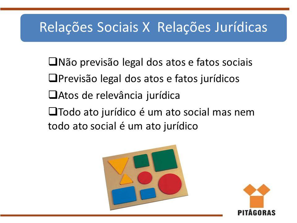  Não previsão legal dos atos e fatos sociais  Previsão legal dos atos e fatos jurídicos  Atos de relevância jurídica  Todo ato jurídico é um ato s