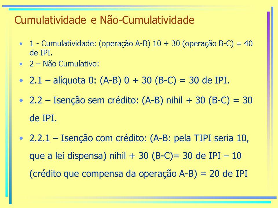 Cumulatividade e Não-Cumulatividade 1 - Cumulatividade: (operação A-B) 10 + 30 (operação B-C) = 40 de IPI.