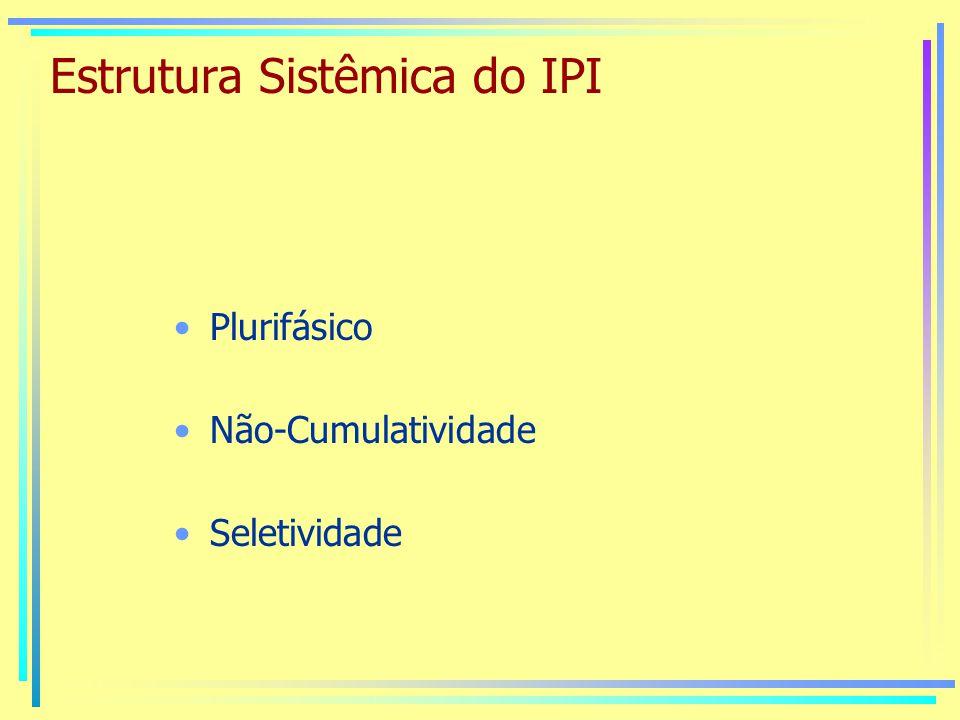 Estrutura Sistêmica do IPI Plurifásico Não-Cumulatividade Seletividade