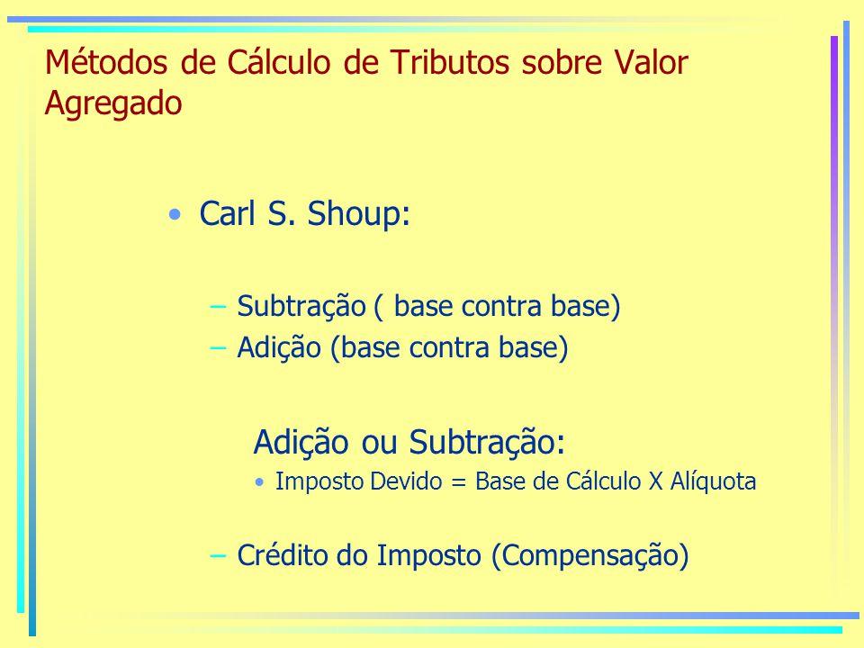 Métodos de Cálculo de Tributos sobre Valor Agregado Carl S.