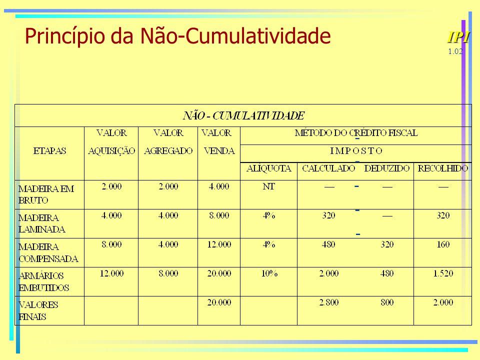 Princípio da Não-Cumulatividade IPI - - - - - 1.02