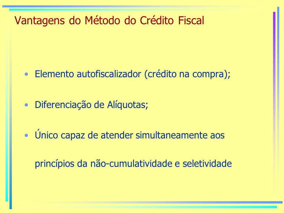Vantagens do Método do Crédito Fiscal Elemento autofiscalizador (crédito na compra); Diferenciação de Alíquotas; Único capaz de atender simultaneamente aos princípios da não-cumulatividade e seletividade