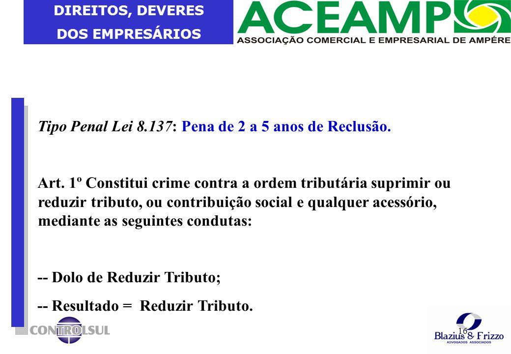 DIREITOS, DEVERES DOS EMPRESÁRIOS 16 Tipo Penal Lei 8.137: Pena de 2 a 5 anos de Reclusão. Art. 1º Constitui crime contra a ordem tributária suprimir