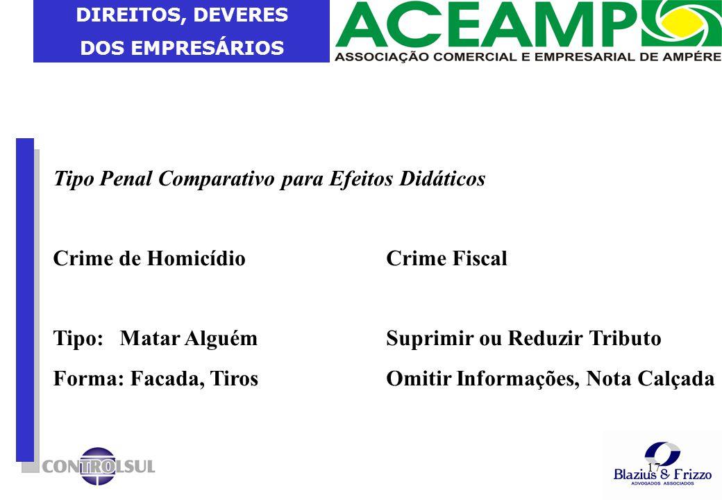 DIREITOS, DEVERES DOS EMPRESÁRIOS 17 Tipo Penal Comparativo para Efeitos Didáticos Crime de HomicídioCrime Fiscal Tipo: Matar AlguémSuprimir ou Reduzi