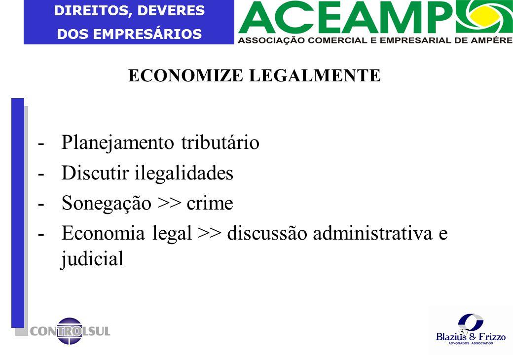 DIREITOS, DEVERES DOS EMPRESÁRIOS 37 ECONOMIZE LEGALMENTE -Planejamento tributário -Discutir ilegalidades -Sonegação >> crime -Economia legal >> discu