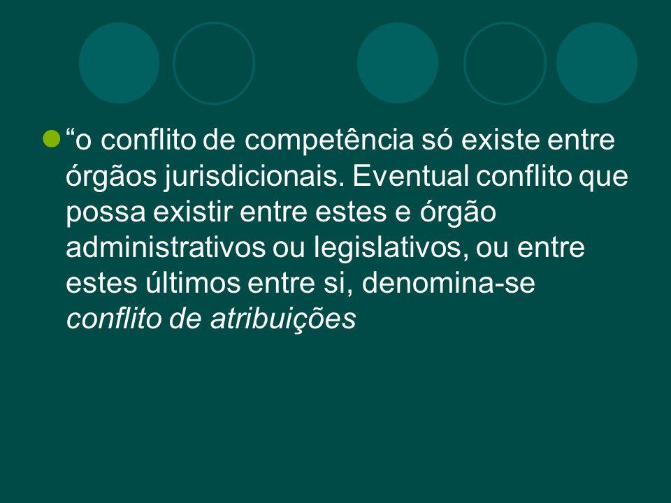 """""""o conflito de competência só existe entre órgãos jurisdicionais. Eventual conflito que possa existir entre estes e órgão administrativos ou legislati"""