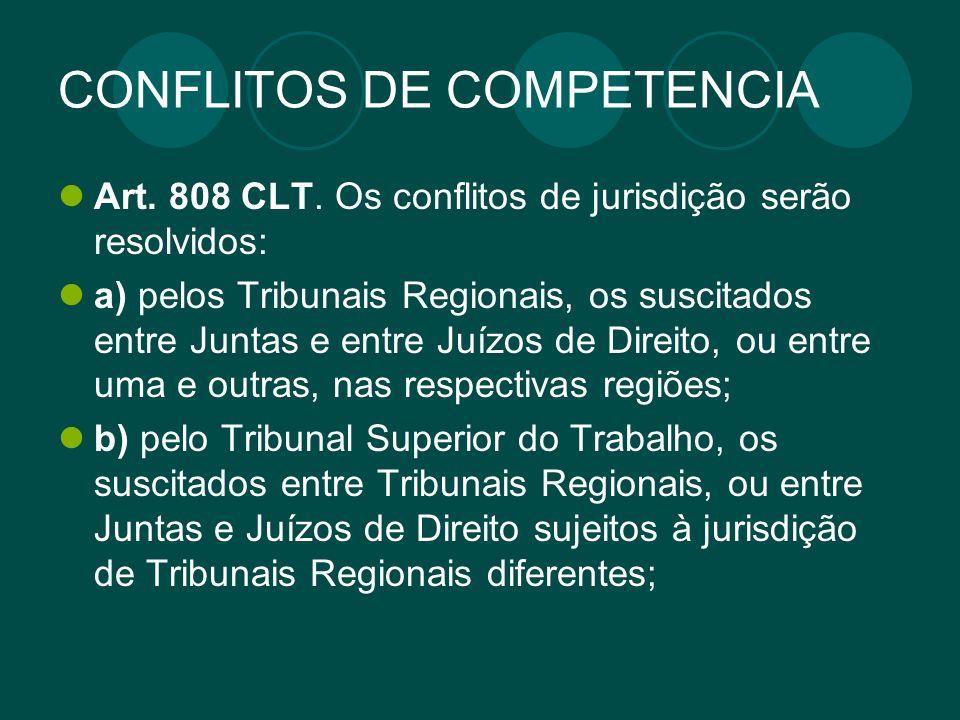CONFLITOS DE COMPETENCIA Art. 808 CLT. Os conflitos de jurisdição serão resolvidos: a) pelos Tribunais Regionais, os suscitados entre Juntas e entre J