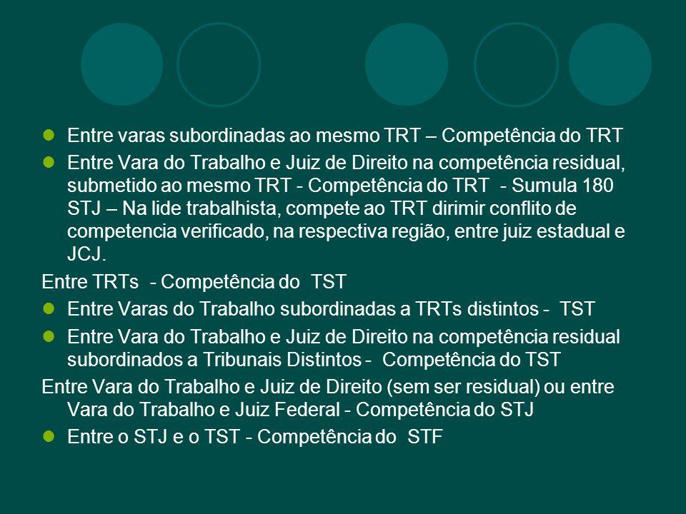 Entre varas subordinadas ao mesmo TRT – Competência do TRT Entre Vara do Trabalho e Juiz de Direito na competência residual, submetido ao mesmo TRT -