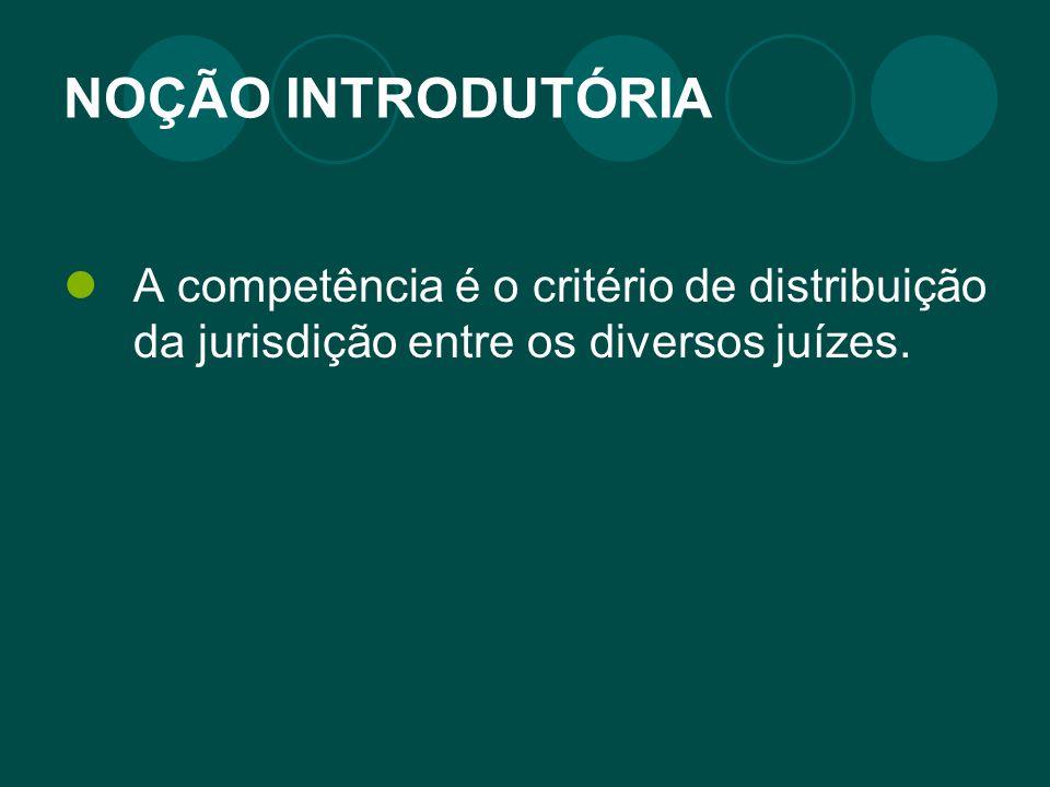 critérios de competência Material Territorial em razão da pessoa; em razão do valor da causa Funcional.