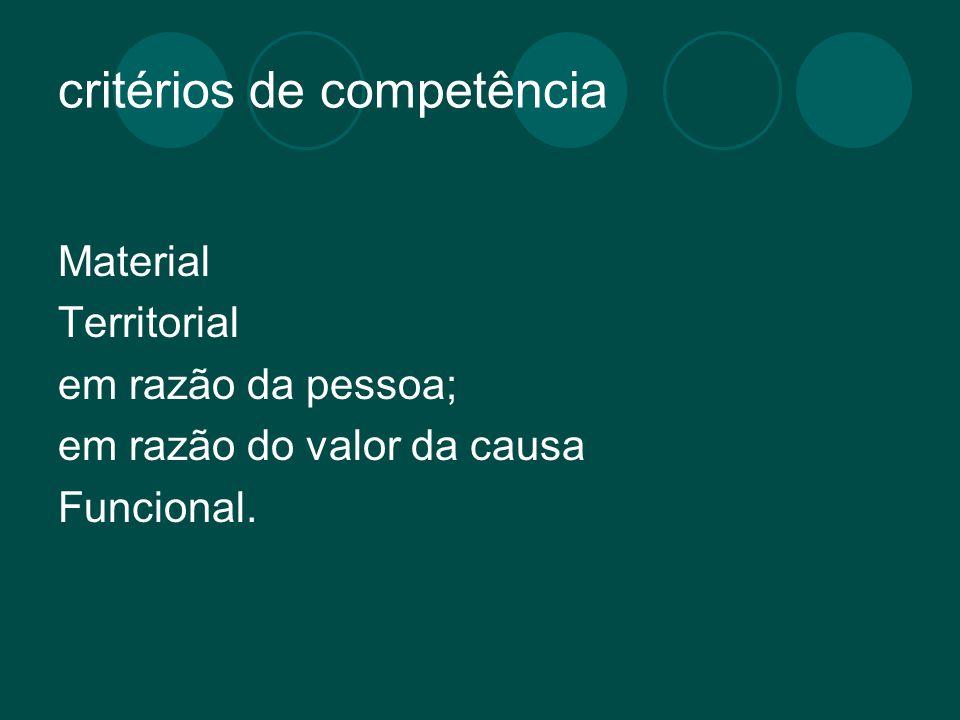 CONFLITOS DE COMPETENCIA Art.808 CLT.