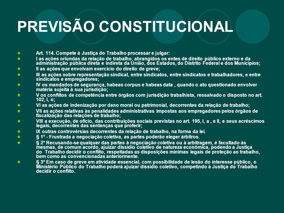 PREVISÃO CONSTITUCIONAL Art. 114. Compete à Justiça do Trabalho processar e julgar: I as ações oriundas da relação de trabalho, abrangidos os entes de