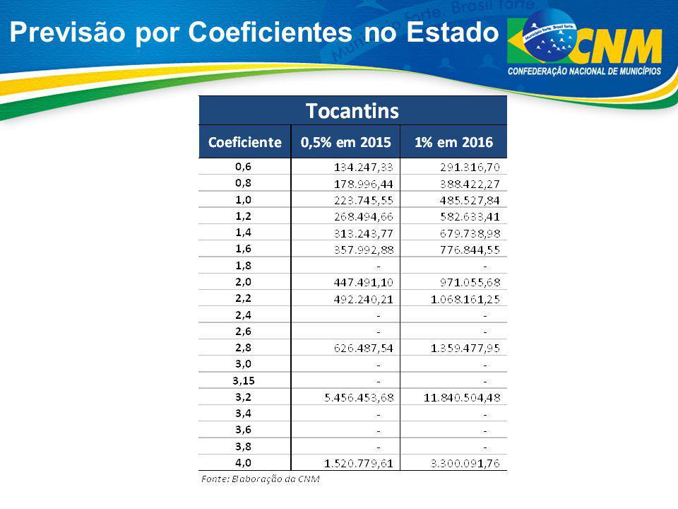 Previsão por Coeficientes no Estado