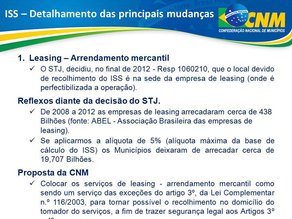1.Leasing – Arrendamento mercantil O STJ, decidiu, no final de 2012 - Resp 1060210, que o local devido de recolhimento do ISS é na sede da empresa de