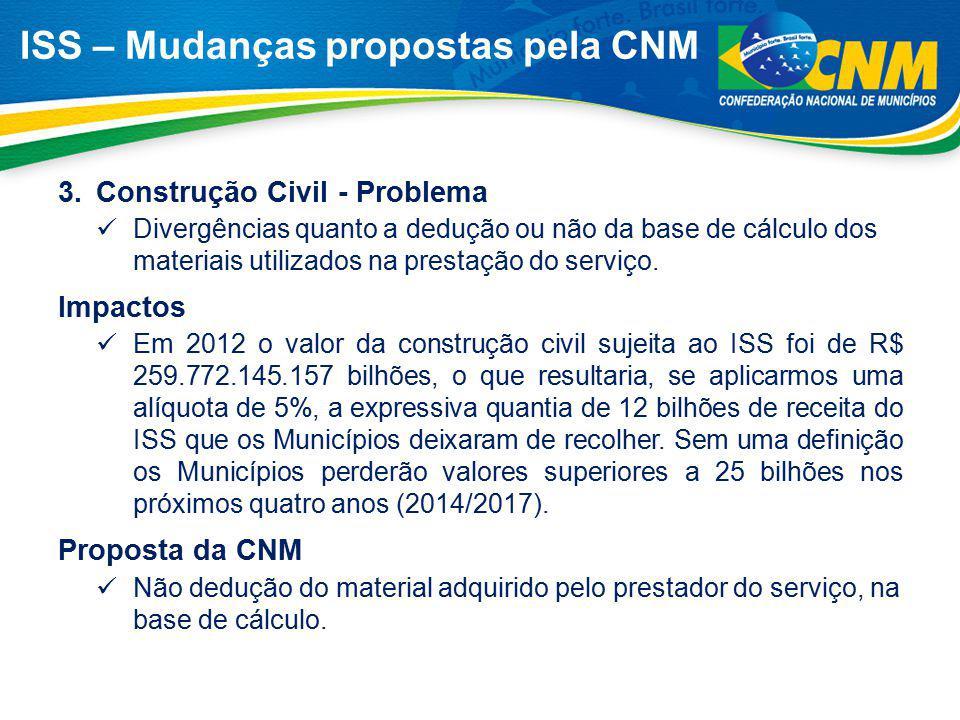 3.Construção Civil - Problema Divergências quanto a dedução ou não da base de cálculo dos materiais utilizados na prestação do serviço. Impactos Em 20