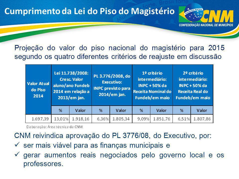 CNM reivindica aprovação do PL 3776/08, do Executivo, por: ser mais viável para as finanças municipais e gerar aumentos reais negociados pelo governo