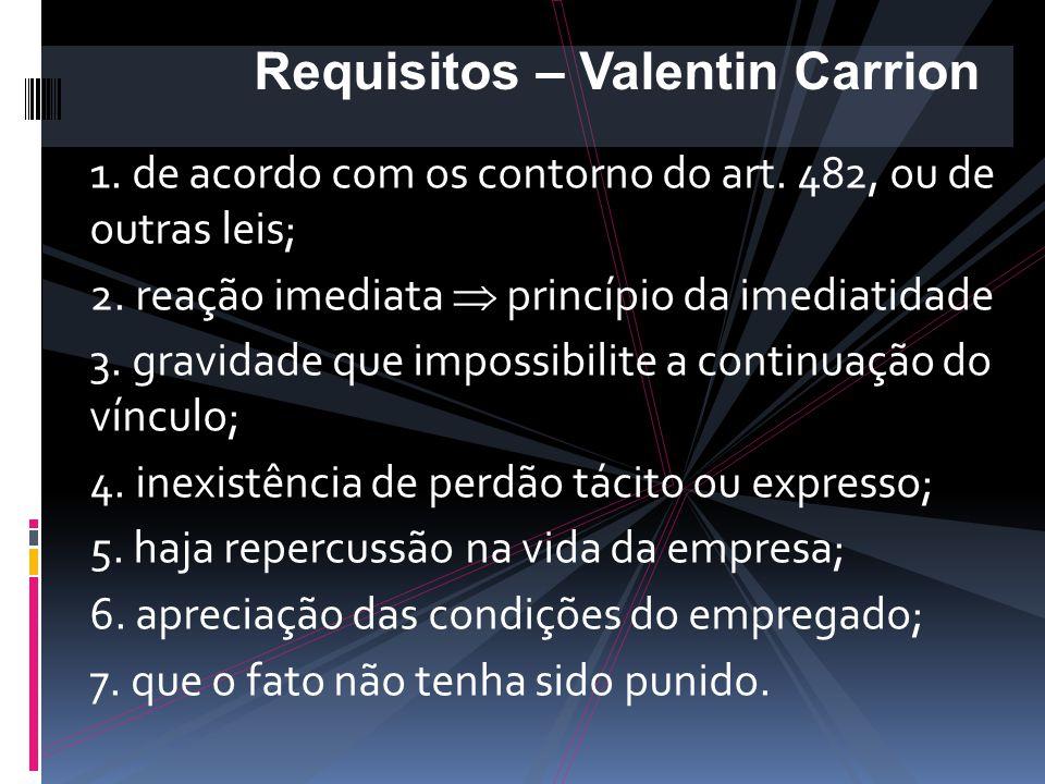  Valentin Carrion considera que a doutrina tem uma conceituação muito rigorosa, tornando difícil, quando não impossível, a sua configuração, que não pode servir de válvula de escape ao julgador.