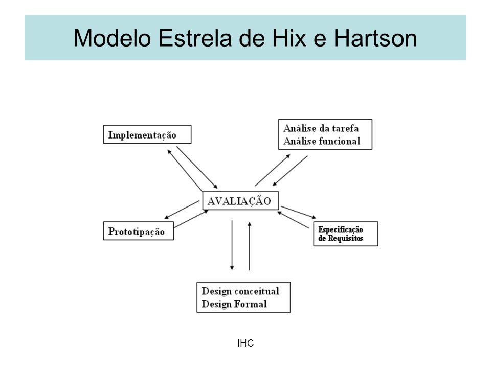 IHC Avaliação heurística: é tomada como base uma pequena lista de heurísticas de usabilidade.