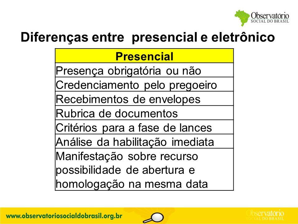 Diferenças entre presencial e eletrônico Presencial Presença obrigatória ou não Credenciamento pelo pregoeiro Recebimentos de envelopes Rubrica de doc