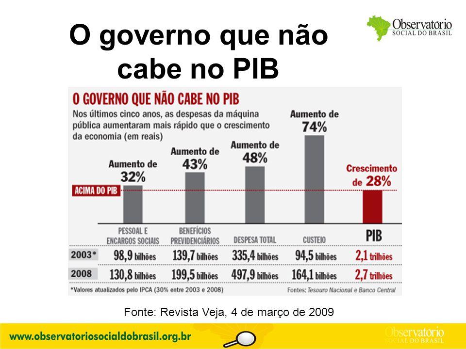 O governo que não cabe no PIB Fonte: Revista Veja, 4 de março de 2009