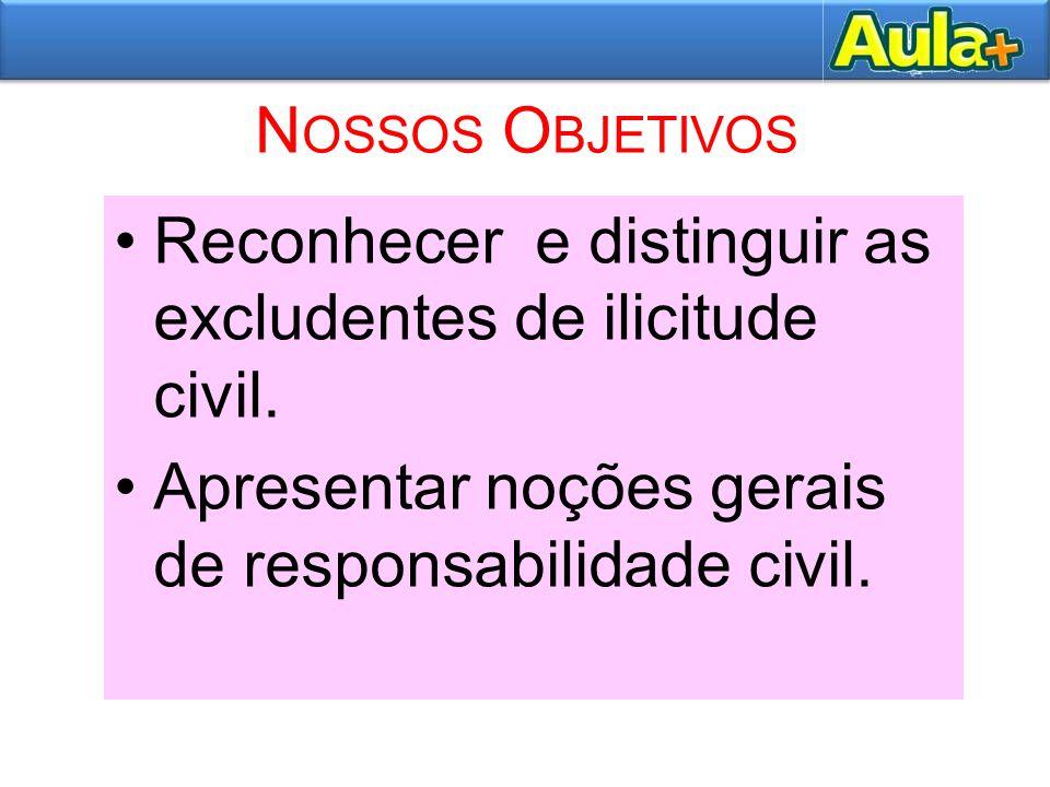 Reconhecer e distinguir as excludentes de ilicitude civil. Apresentar noções gerais de responsabilidade civil. N OSSOS O BJETIVOS