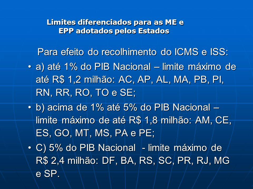 Para efeito do recolhimento do ICMS e ISS: a) até 1% do PIB Nacional – limite máximo de até R$ 1,2 milhão: AC, AP, AL, MA, PB, PI, RN, RR, RO, TO e SE