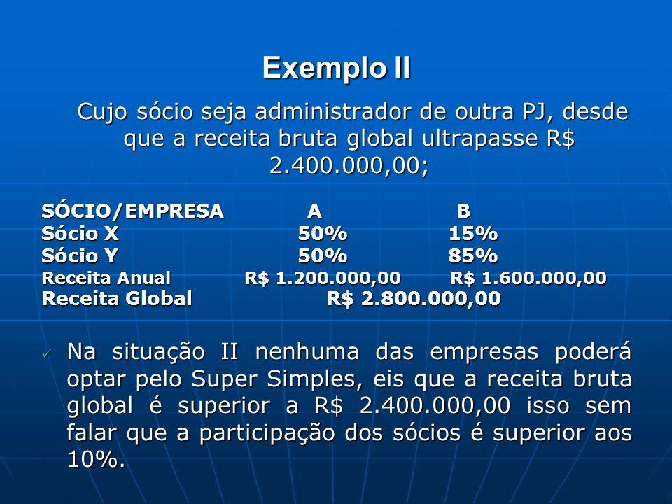 Exemplo II Cujo sócio seja administrador de outra PJ, desde que a receita bruta global ultrapasse R$ 2.400.000,00; Cujo sócio seja administrador de ou