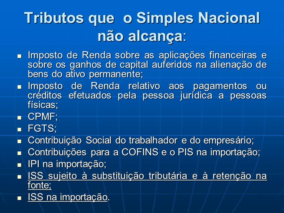 Imposto de Renda sobre as aplicações financeiras e sobre os ganhos de capital auferidos na alienação de bens do ativo permanente; Imposto de Renda sob