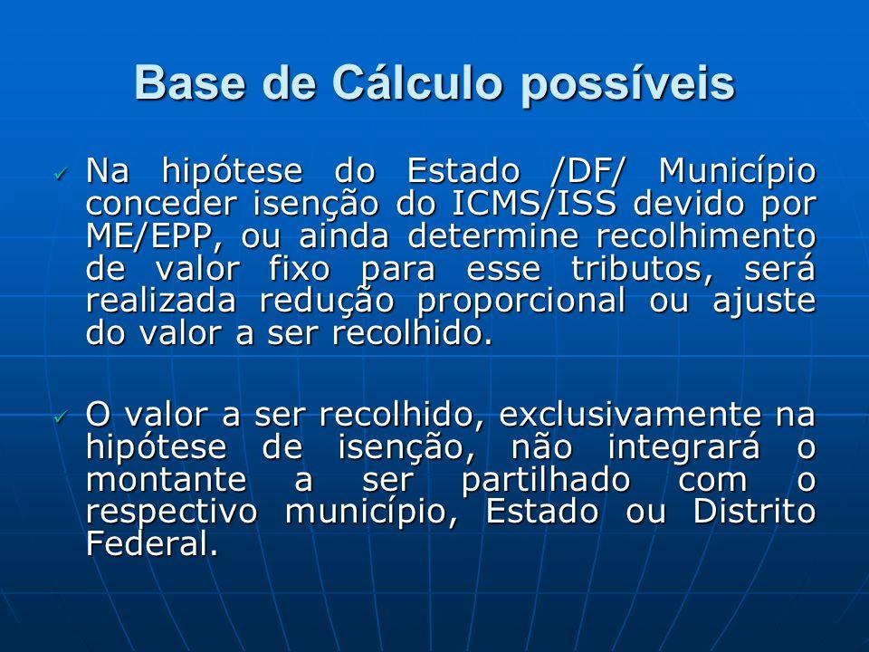 Base de Cálculo possíveis Na hipótese do Estado /DF/ Município conceder isenção do ICMS/ISS devido por ME/EPP, ou ainda determine recolhimento de valo