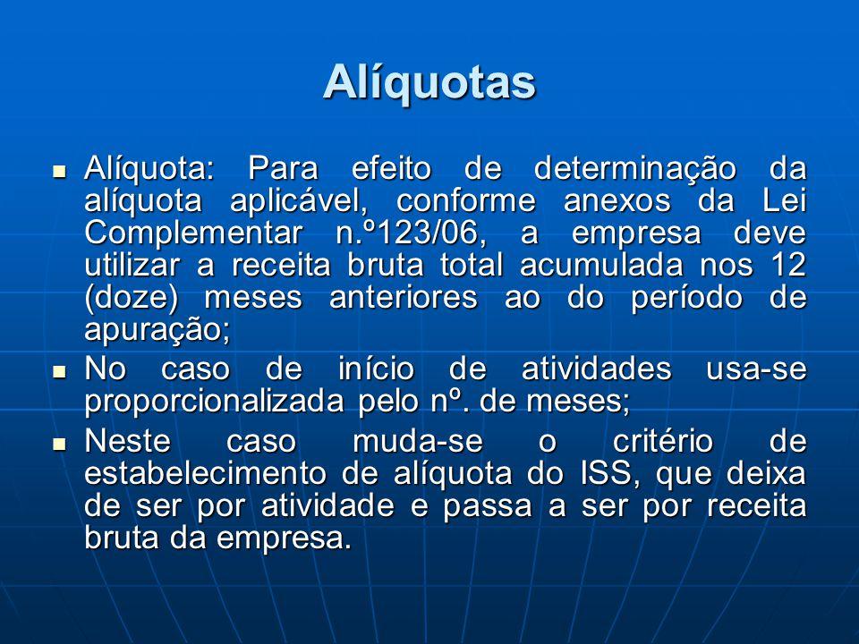 Alíquotas Alíquota: Para efeito de determinação da alíquota aplicável, conforme anexos da Lei Complementar n.º123/06, a empresa deve utilizar a receit