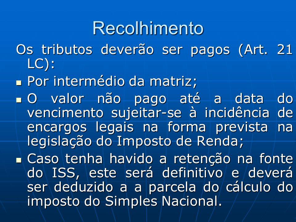 Recolhimento Os tributos deverão ser pagos (Art. 21 LC): Por intermédio da matriz; Por intermédio da matriz; O valor não pago até a data do vencimento
