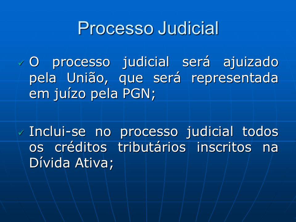 Processo Judicial O processo judicial será ajuizado pela União, que será representada em juízo pela PGN; O processo judicial será ajuizado pela União,