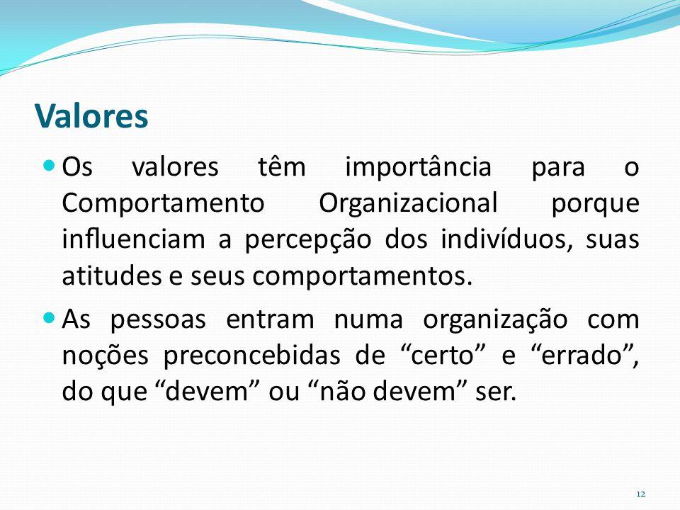 Valores Os valores têm importância para o Comportamento Organizacional porque influenciam a percepção dos indivíduos, suas atitudes e seus comportament