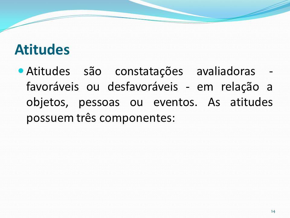 Atitudes Atitudes são constatações avaliadoras - favoráveis ou desfavoráveis - em relação a objetos, pessoas ou eventos. As atitudes possuem três comp