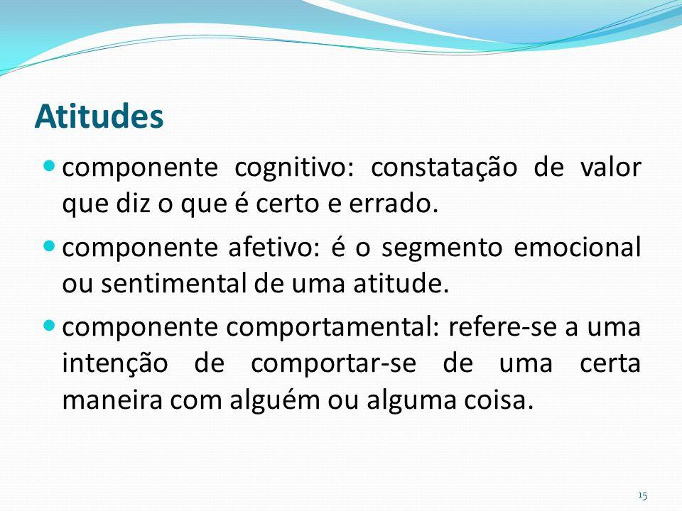 Atitudes componente cognitivo: constatação de valor que diz o que é certo e errado. componente afetivo: é o segmento emocional ou sentimental de uma a