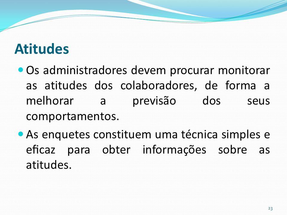Atitudes Os administradores devem procurar monitorar as atitudes dos colaboradores, de forma a melhorar a previsão dos seus comportamentos. As enquete