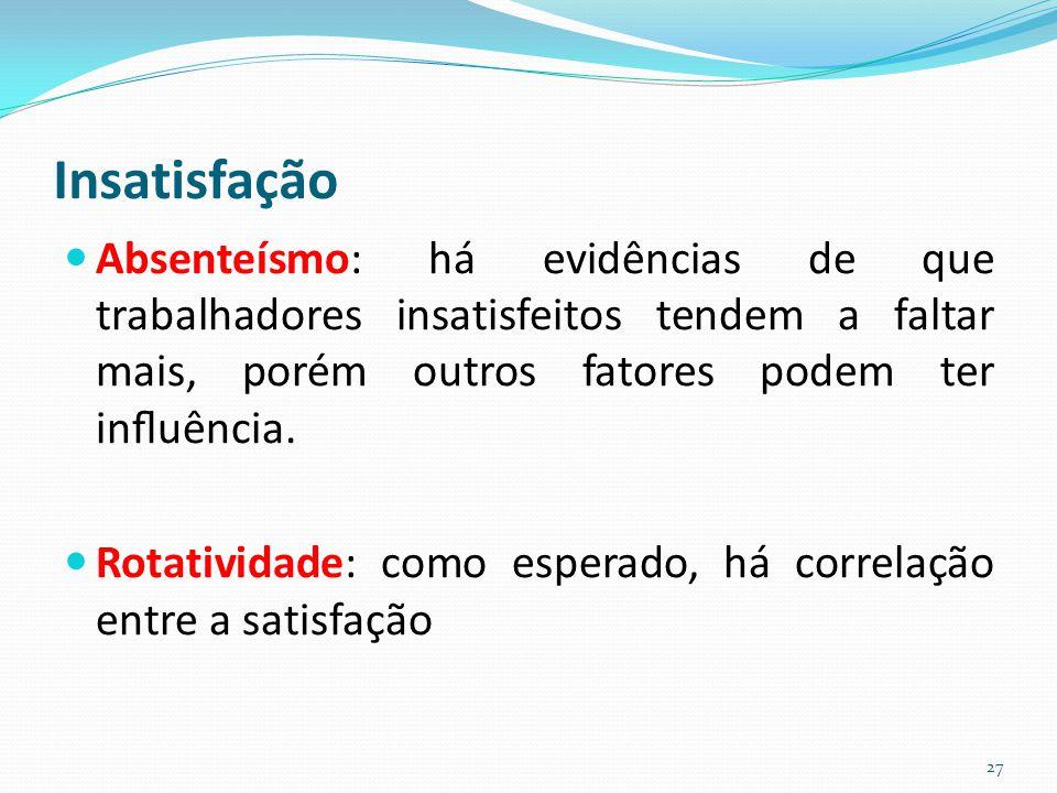 Insatisfação Absenteísmo: há evidências de que trabalhadores insatisfeitos tendem a faltar mais, porém outros fatores podem ter influência. Rotatividad
