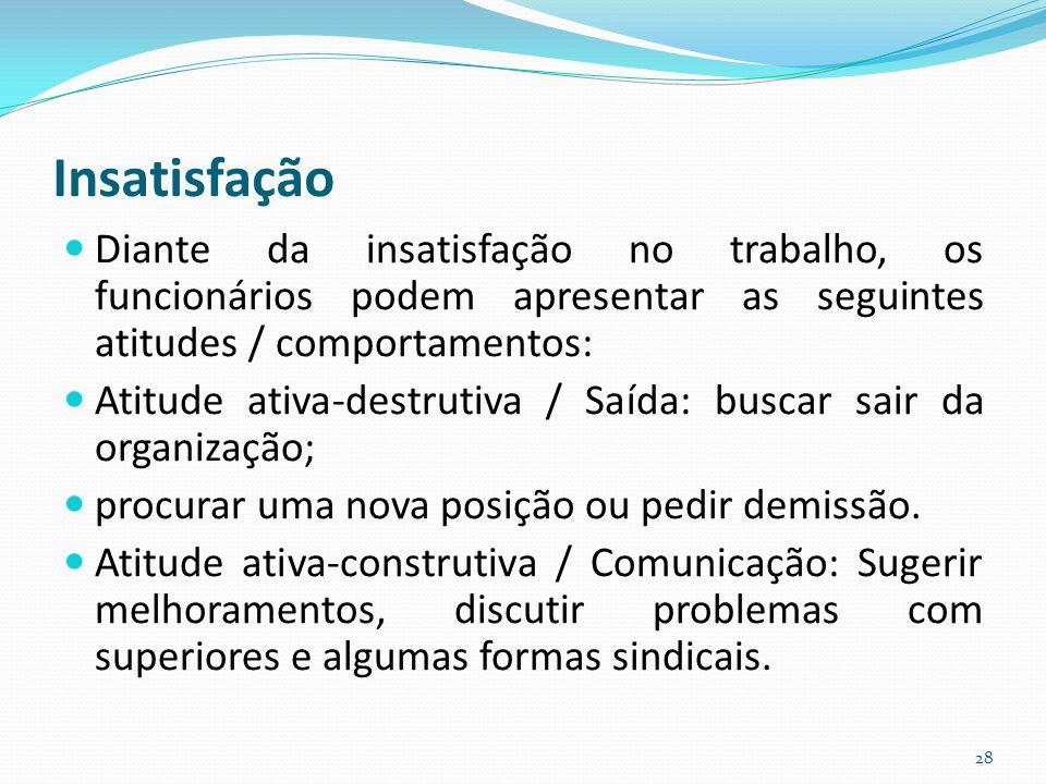 Insatisfação Diante da insatisfação no trabalho, os funcionários podem apresentar as seguintes atitudes / comportamentos: Atitude ativa-destrutiva / S