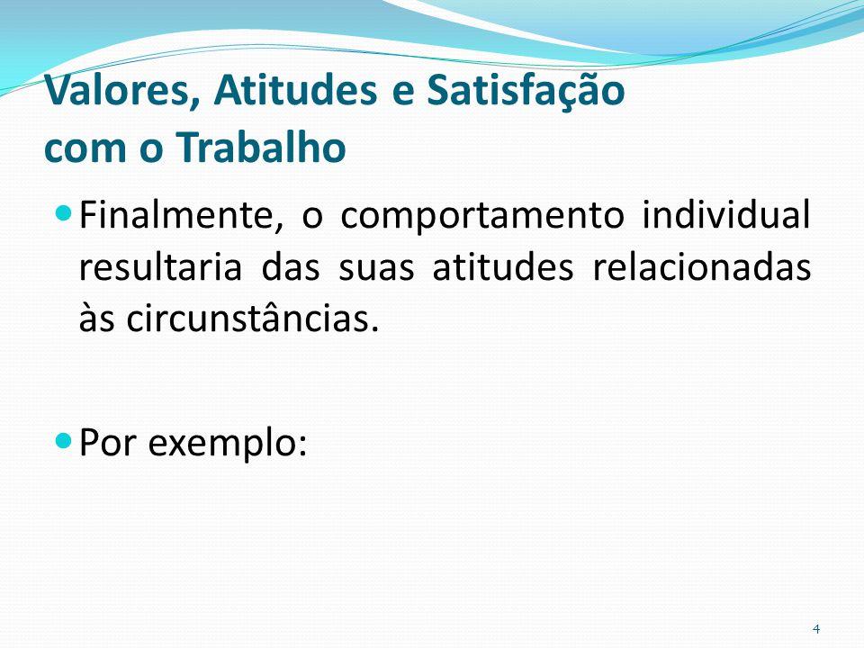 Valores, Atitudes e Satisfação com o Trabalho Finalmente, o comportamento individual resultaria das suas atitudes relacionadas às circunstâncias. Por