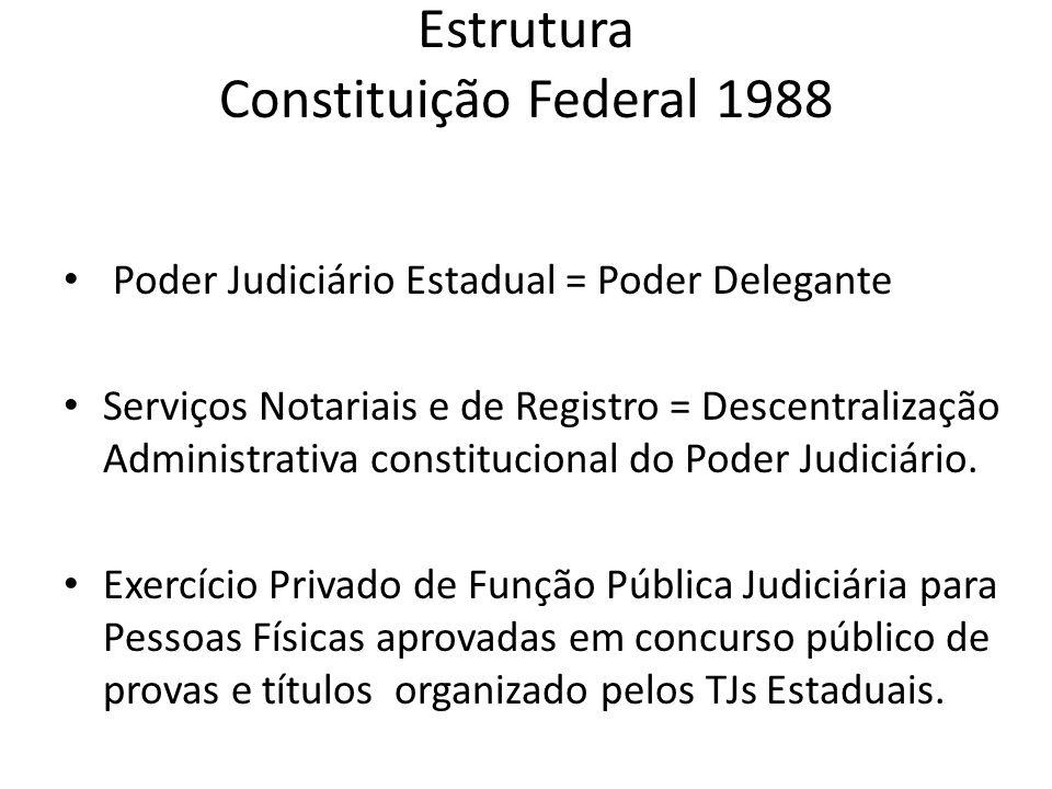 Estrutura Constituição Federal 1988 Poder Judiciário = Poder Delegante Normas da Corregedoria quanto ao Extrajudicial = expressão do Poder Regulamentar