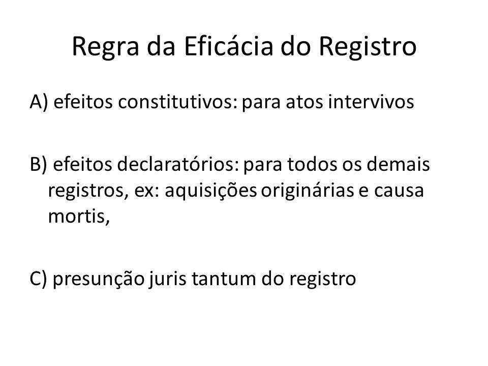 Registro de Imóveis Propriedade Art.1.245.