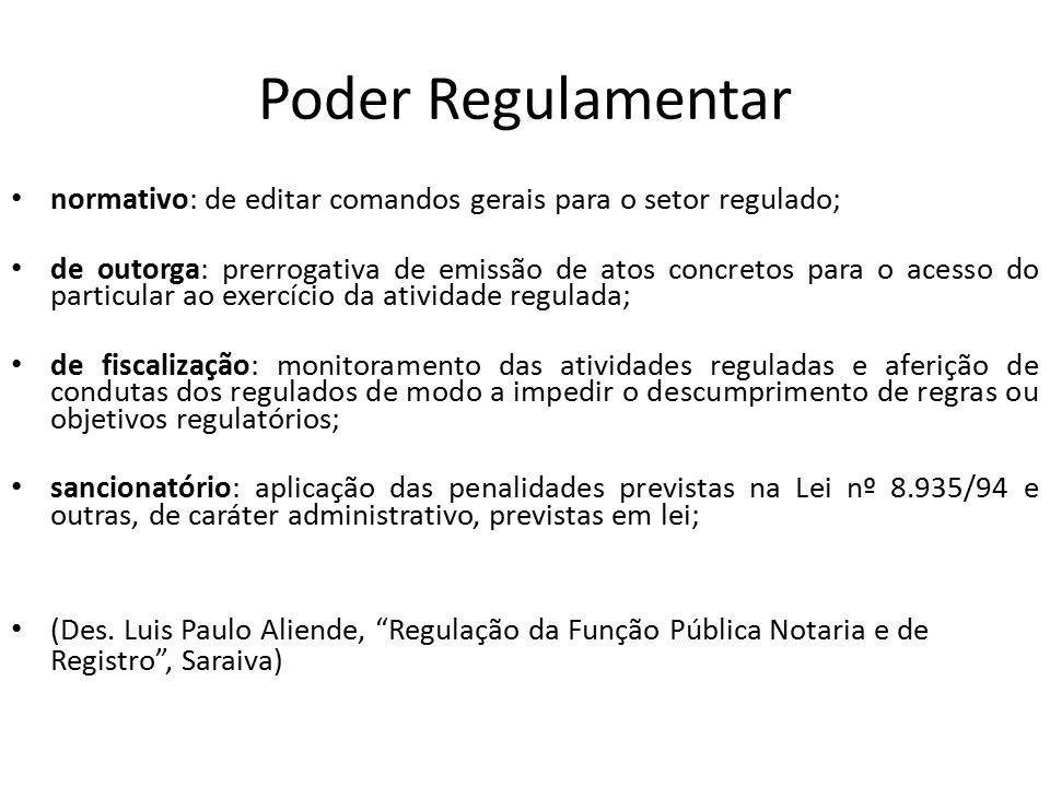 Serviços Notariais e de Registro Estrutura Deve estar de acordo com o Sistema Constitucional – todos os princípios ref.