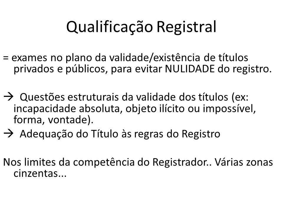 Qualificação Registral Art.168.