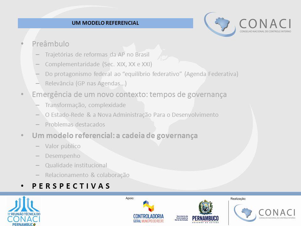 """Preâmbulo – Trajetórias de reformas da AP no Brasil – Complementaridade (Sec. XIX, XX e XXI) – Do protagonismo federal ao """"equilíbrio federativo"""" (Age"""