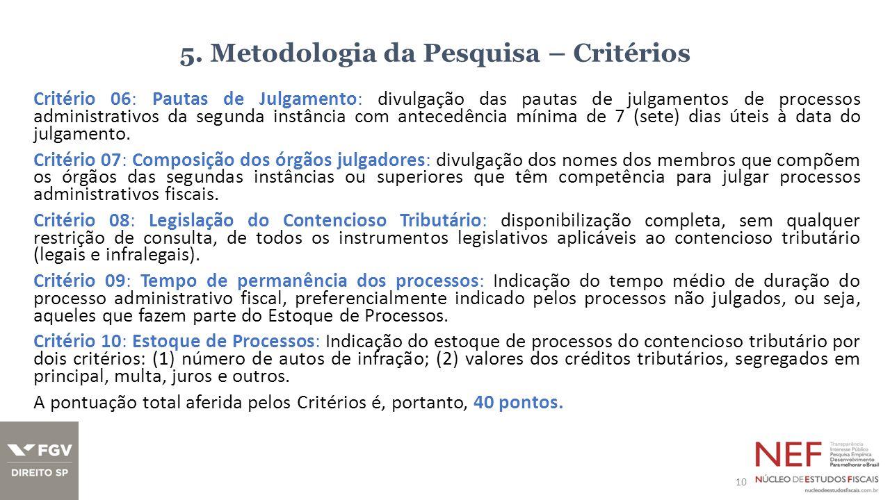 5. Metodologia da Pesquisa – Critérios Critério 06: Pautas de Julgamento: divulgação das pautas de julgamentos de processos administrativos da segunda