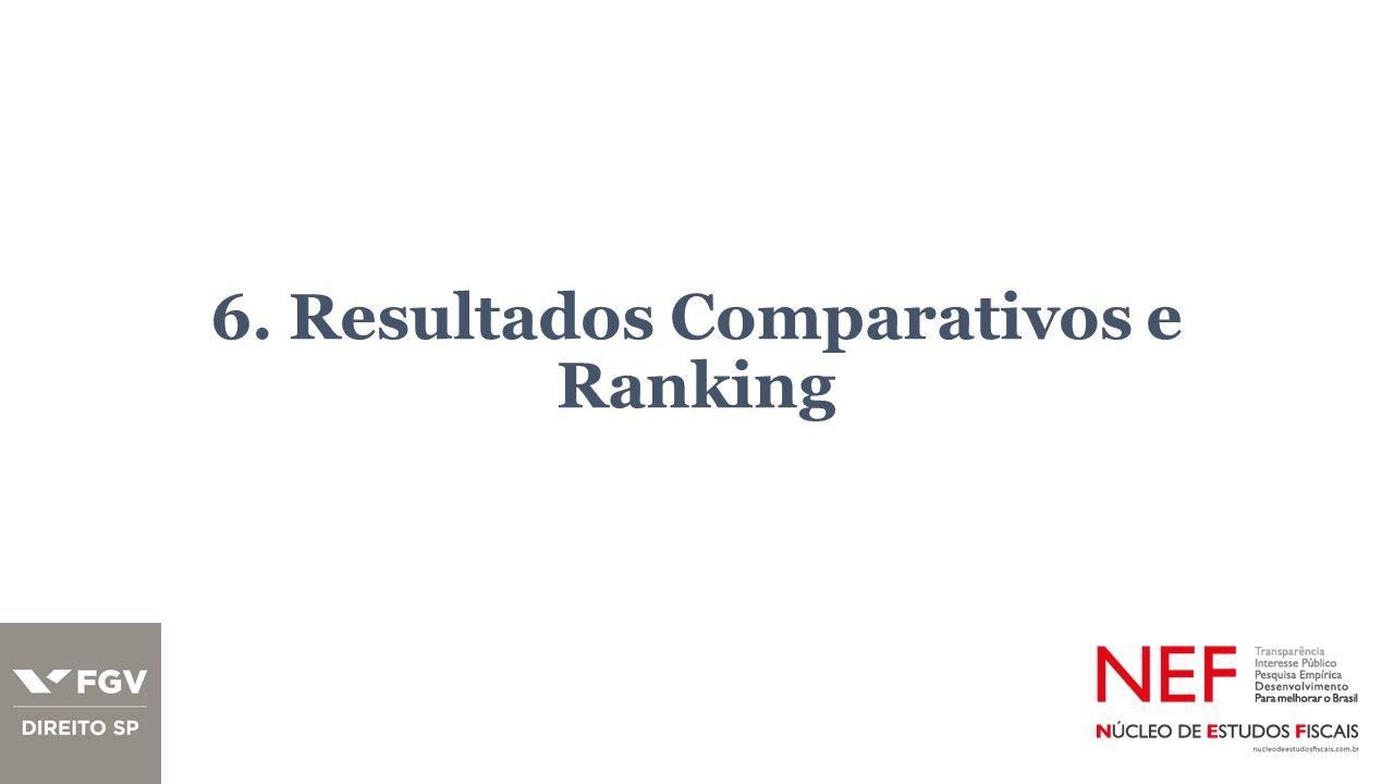 6. Resultados Comparativos e Ranking