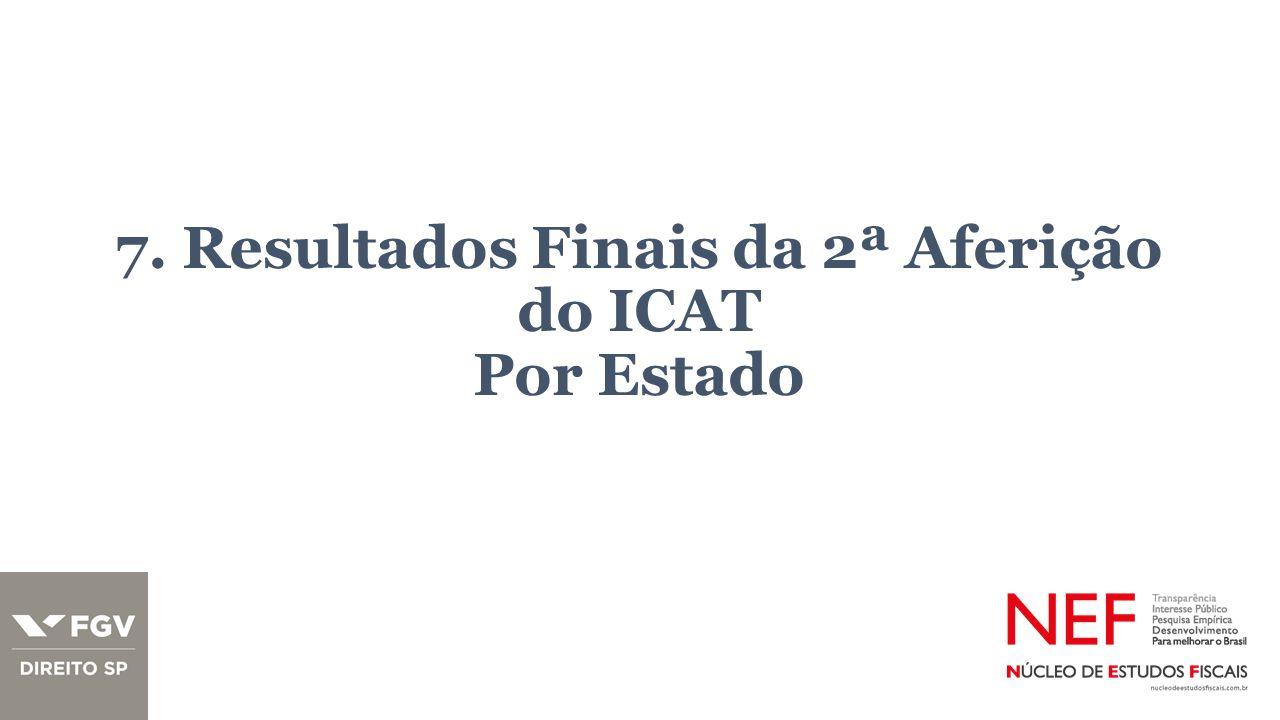 7. Resultados Finais da 2ª Aferição do ICAT Por Estado