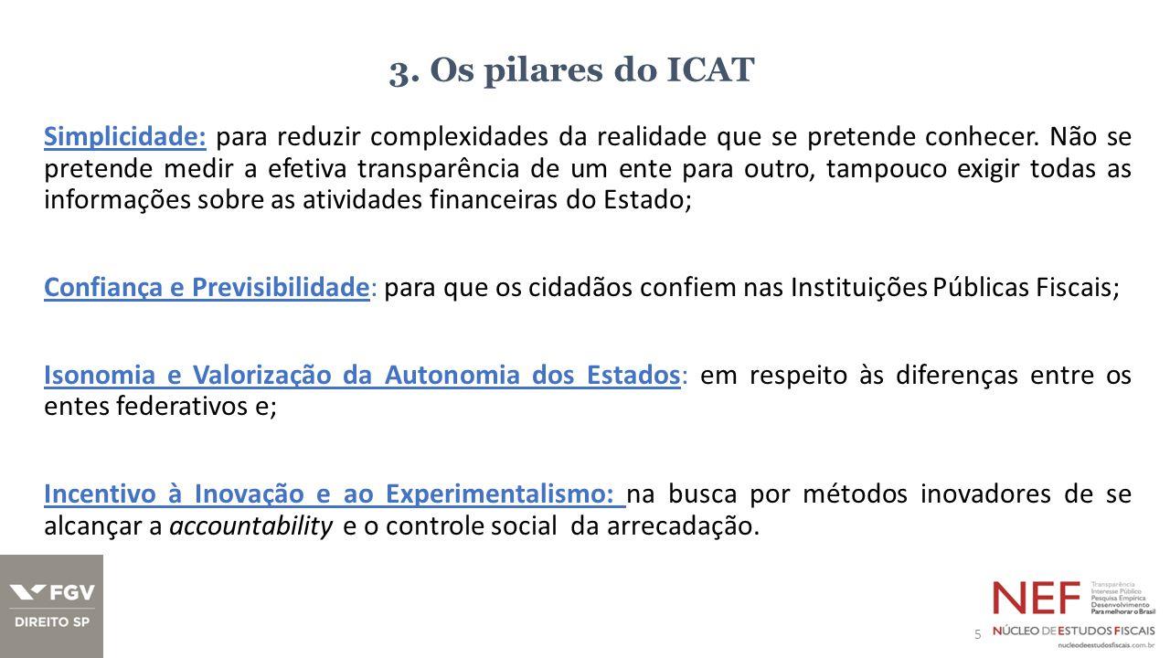 3. Os pilares do ICAT Simplicidade: para reduzir complexidades da realidade que se pretende conhecer. Não se pretende medir a efetiva transparência de