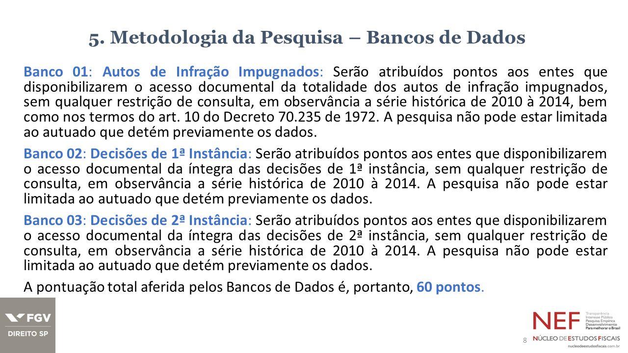 5. Metodologia da Pesquisa – Bancos de Dados Banco 01: Autos de Infração Impugnados: Serão atribuídos pontos aos entes que disponibilizarem o acesso d
