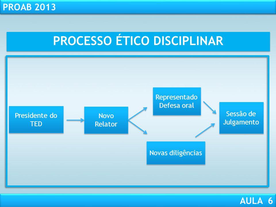 RESPONSABILIDADE CIVIL AULA 1 PROAB 2013 AULA 6 2ª Fase do Processo Ético: A Defesa oral (15 minutos) produzida após o voto do relator - art. 53, § 3°